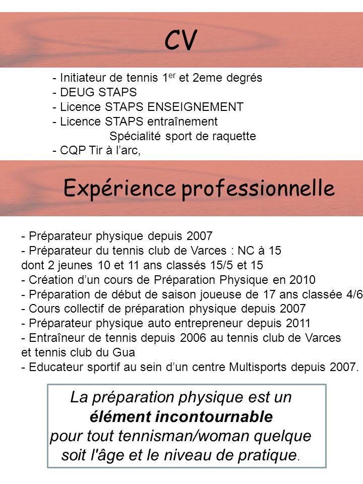 CV Expérience professionnelle - Préparateur physique depuis 2007 - Préparateur du tennis club de Varces : NC à 15 dont 2 jeunes 10 et 11 ans classés 1