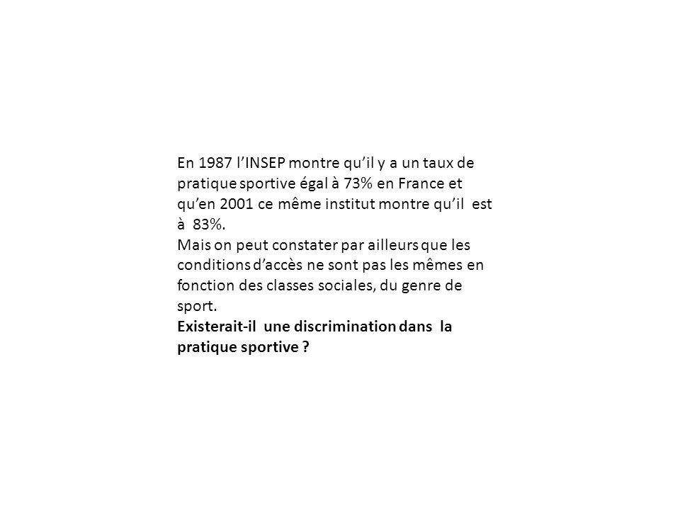 En 1987 lINSEP montre quil y a un taux de pratique sportive égal à 73% en France et quen 2001 ce même institut montre quil est à 83%.