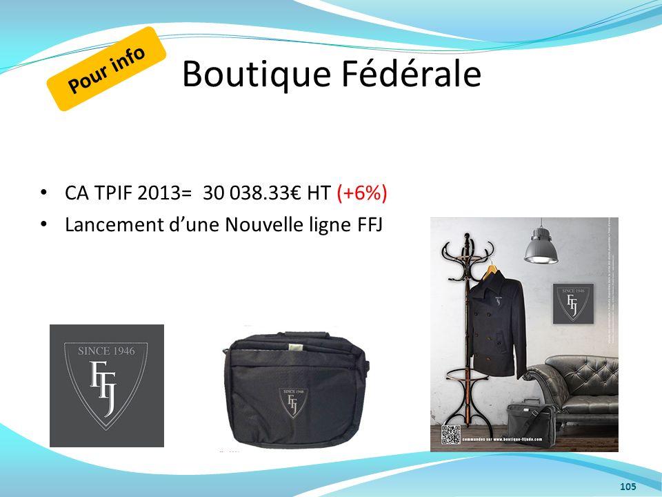 Boutique Fédérale CA TPIF 2013= 30 038.33 HT (+6%) Lancement dune Nouvelle ligne FFJ 105 Pour info