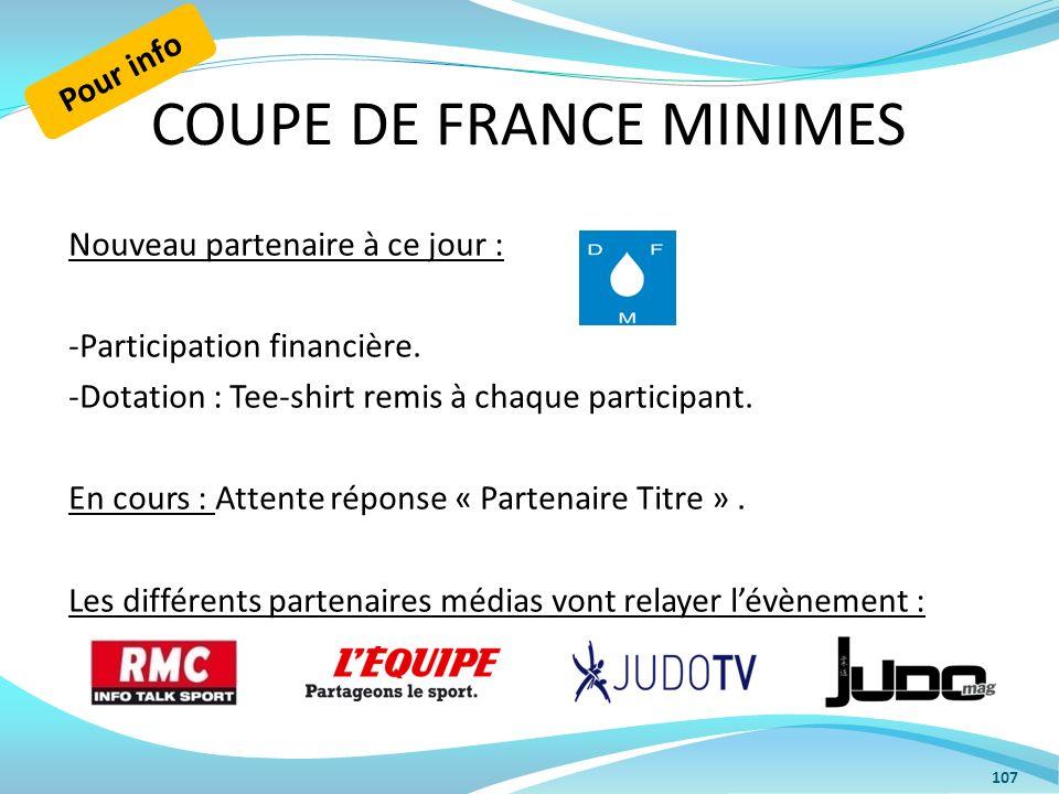 COUPE DE FRANCE MINIMES Nouveau partenaire à ce jour : -Participation financière. -Dotation : Tee-shirt remis à chaque participant. En cours : Attente