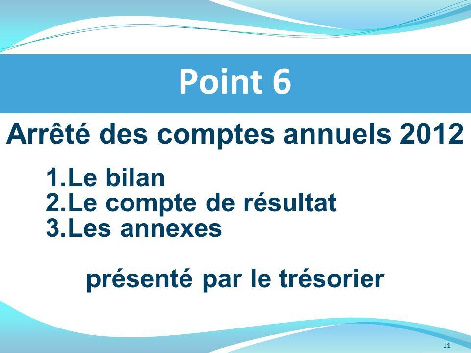 Arrêté des comptes annuels 2012 1.Le bilan 2.Le compte de résultat 3.Les annexes présenté par le trésorier Point 6 11
