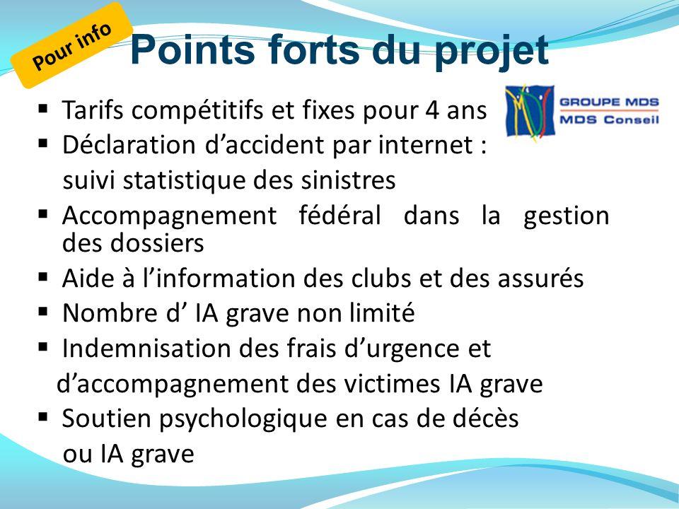 Points forts du projet Tarifs compétitifs et fixes pour 4 ans Déclaration daccident par internet : suivi statistique des sinistres Accompagnement fédé