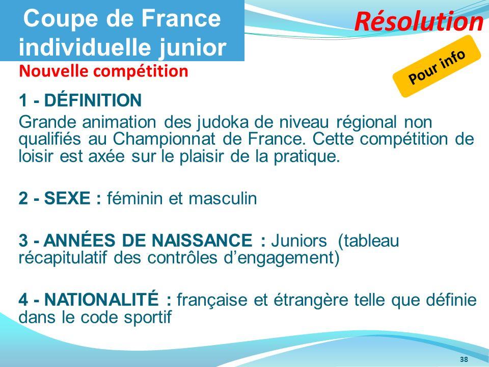 Coupe de France individuelle junior 38 1 - DÉFINITION Grande animation des judoka de niveau régional non qualifiés au Championnat de France. Cette com