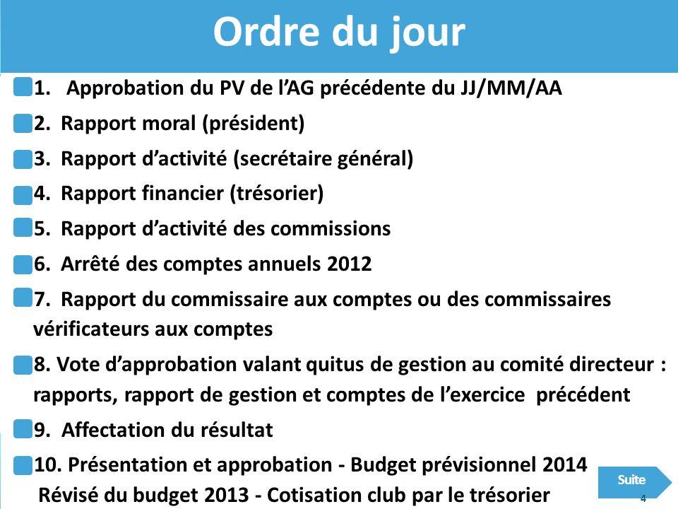 1. Approbation du PV de lAG précédente du JJ/MM/AA 2.Rapport moral (président) 3.Rapport dactivité (secrétaire général) 4.Rapport financier (trésorier