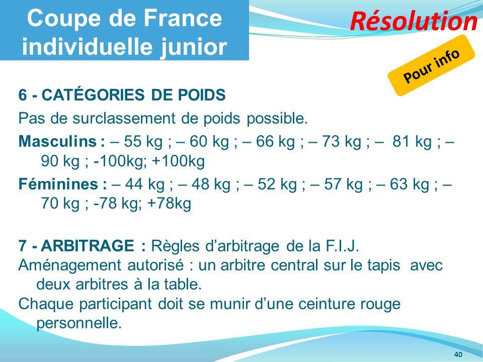 Coupe de France individuelle junior 6 - CATÉGORIES DE POIDS Pas de surclassement de poids possible. Masculins : – 55 kg ; – 60 kg ; – 66 kg ; – 73 kg