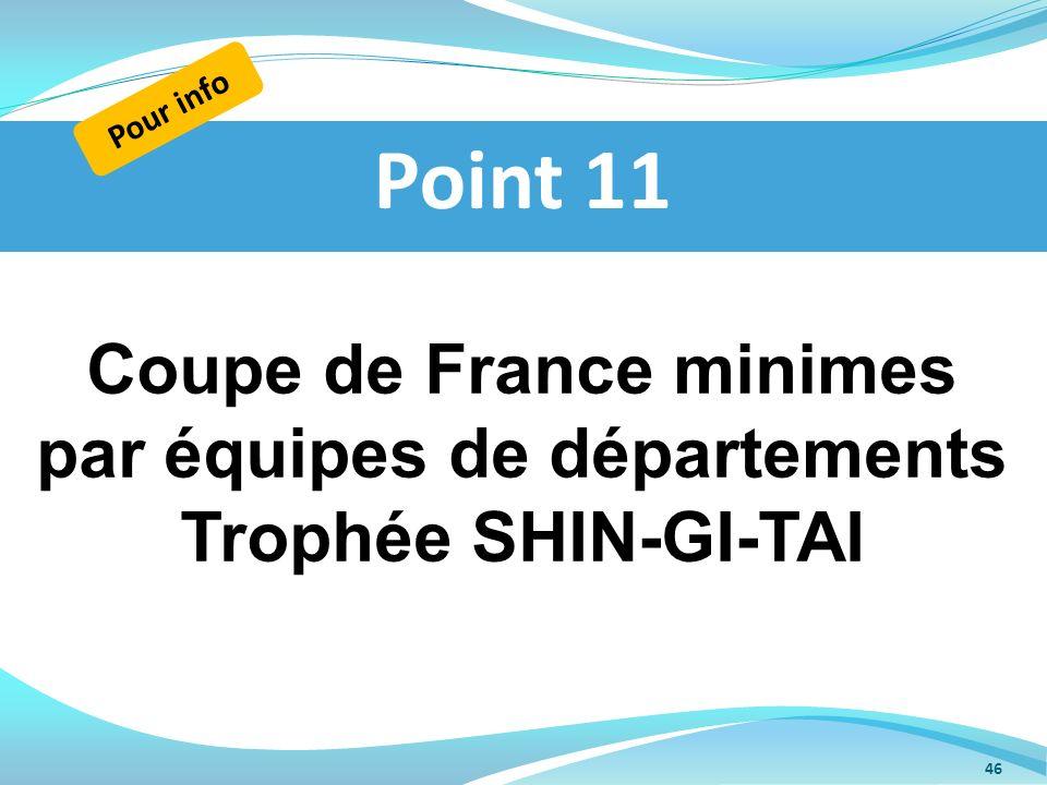 Point 11 Pour info 46 Coupe de France minimes par équipes de départements Trophée SHIN-GI-TAI