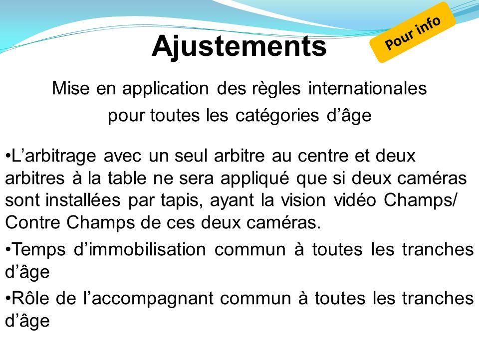 49 Mise en application des règles internationales pour toutes les catégories dâge Larbitrage avec un seul arbitre au centre et deux arbitres à la tabl
