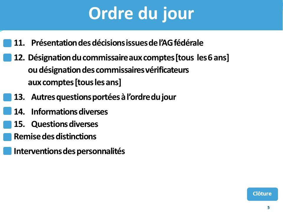 11.Présentation des décisions issues de lAG fédérale 12.Désignation du commissaire aux comptes [tous les 6 ans] ou désignation des commissaires vérifi