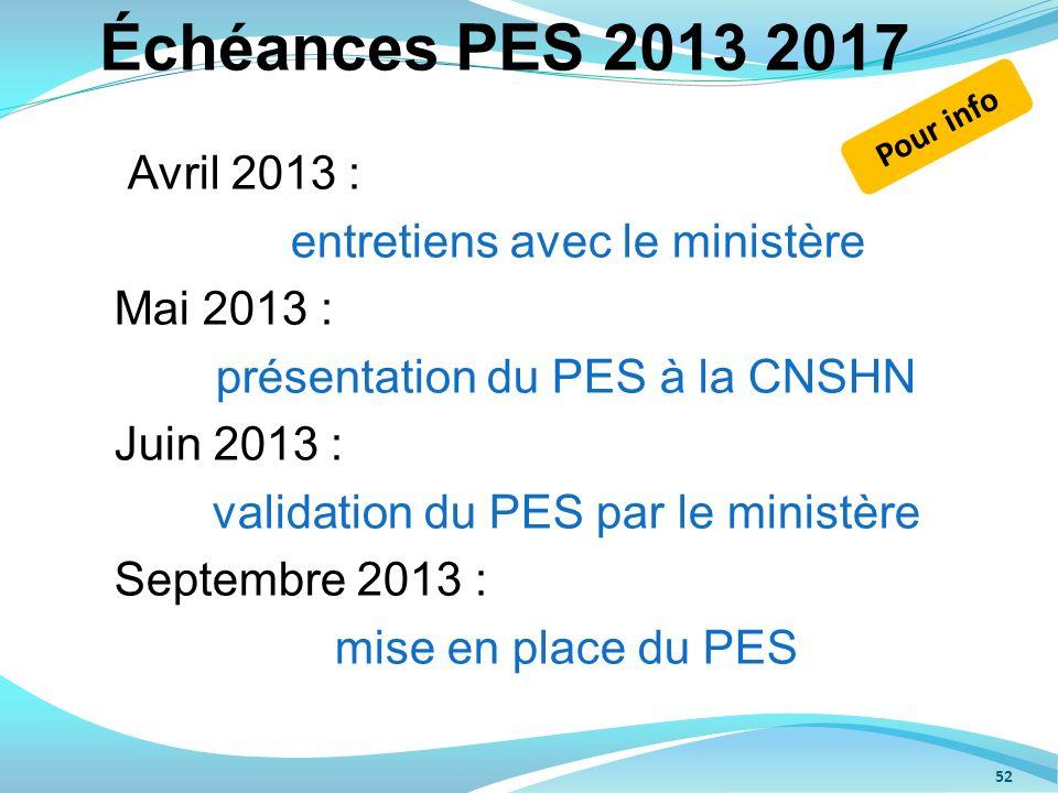 Échéances PES 2013 2017 52 Avril 2013 : entretiens avec le ministère Mai 2013 : présentation du PES à la CNSHN Juin 2013 : validation du PES par le mi