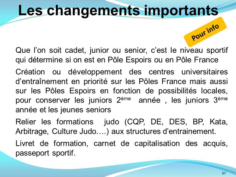 Les changements importants Que lon soit cadet, junior ou senior, cest le niveau sportif qui détermine si on est en Pôle Espoirs ou en Pôle France Créa