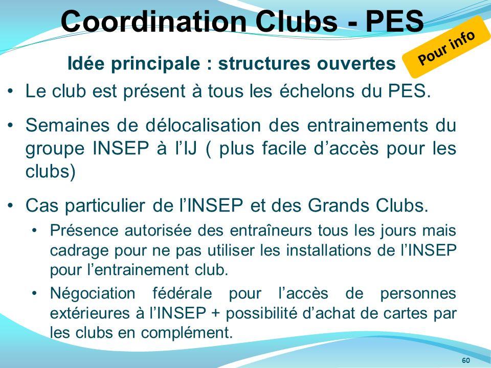 Coordination Clubs - PES Idée principale : structures ouvertes Le club est présent à tous les échelons du PES. Semaines de délocalisation des entraine