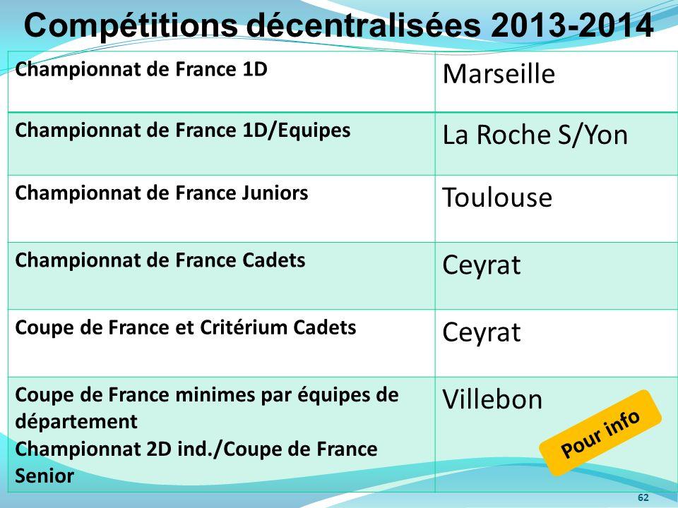 Compétitions décentralisées 2013-2014 62 Championnat de France 1D Marseille Championnat de France 1D/Equipes La Roche S/Yon Championnat de France Juni