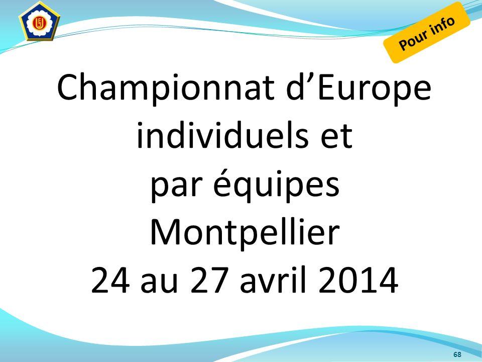 68 Championnat dEurope individuels et par équipes Montpellier 24 au 27 avril 2014 Pour info