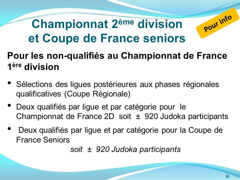 Championnat 2 ème division et Coupe de France seniors Pour les non-qualifiés au Championnat de France 1 ère division Sélections des ligues postérieure
