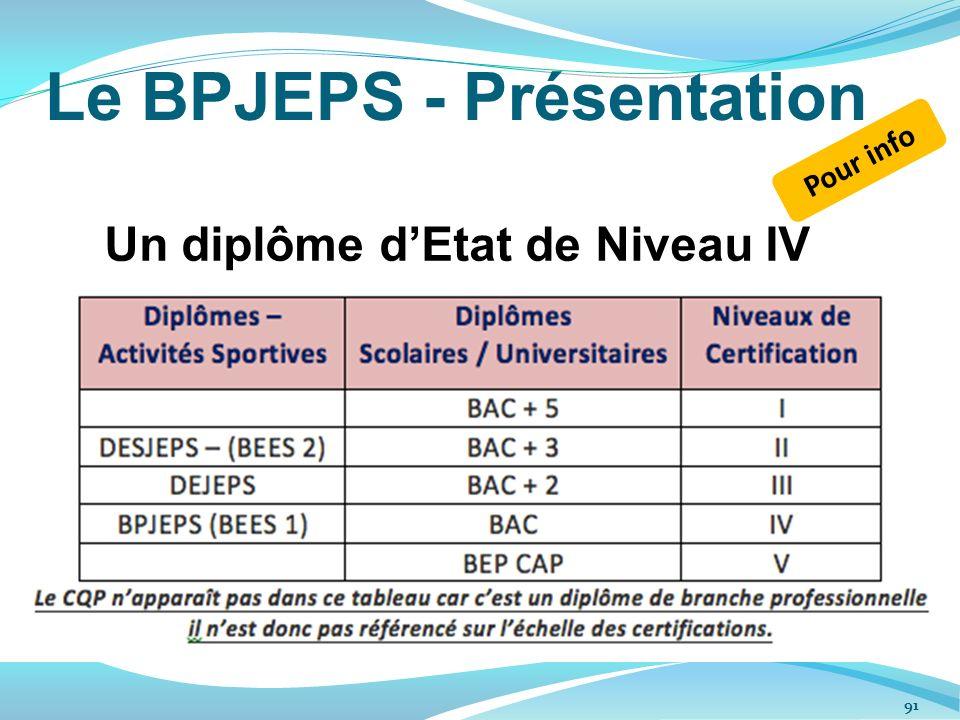 91 Un diplôme dEtat de Niveau IV Le BPJEPS - Présentation Pour info