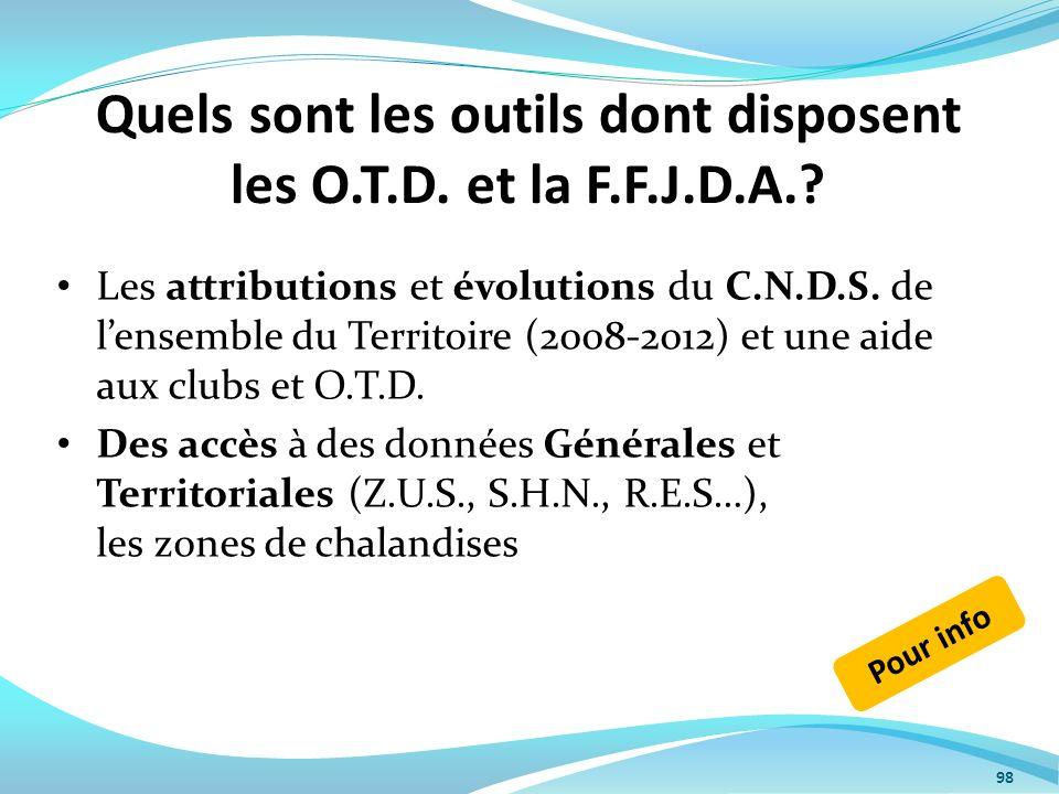 Quels sont les outils dont disposent les O.T.D. et la F.F.J.D.A.? Les attributions et évolutions du C.N.D.S. de lensemble du Territoire (2008-2012) et