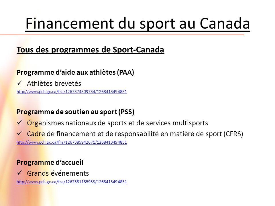 Financement du sport au Canada Tous des programmes de Sport-Canada Programme daide aux athlètes (PAA) Athlètes brevetés http://www.pch.gc.ca/fra/1267374509734/1268413494851 Programme de soutien au sport (PSS) Organismes nationaux de sports et de services multisports Cadre de financement et de responsabilité en matière de sport (CFRS) http://www.pch.gc.ca/fra/1267385942671/1268413494851 Programme daccueil Grands événements http://www.pch.gc.ca/fra/1267381185953/1268413494851