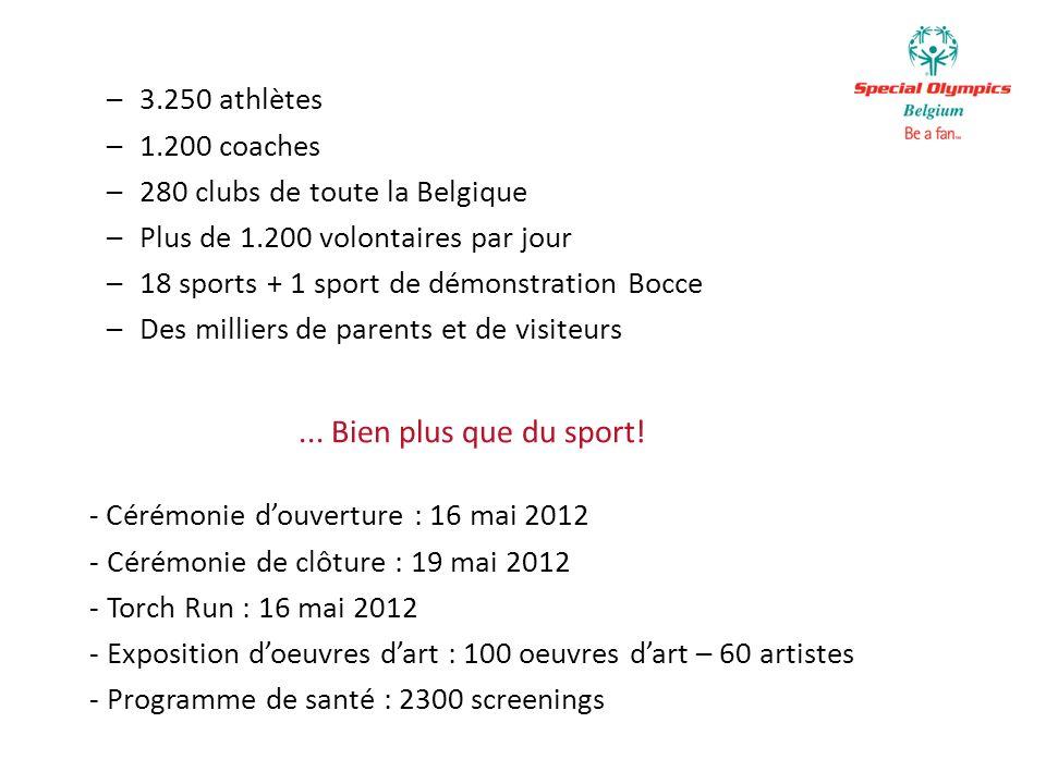 –3.250 athlètes –1.200 coaches –280 clubs de toute la Belgique –Plus de 1.200 volontaires par jour –18 sports + 1 sport de démonstration Bocce –Des milliers de parents et de visiteurs...