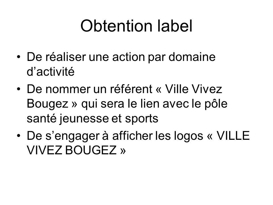 Obtention label De réaliser une action par domaine dactivité De nommer un référent « Ville Vivez Bougez » qui sera le lien avec le pôle santé jeunesse