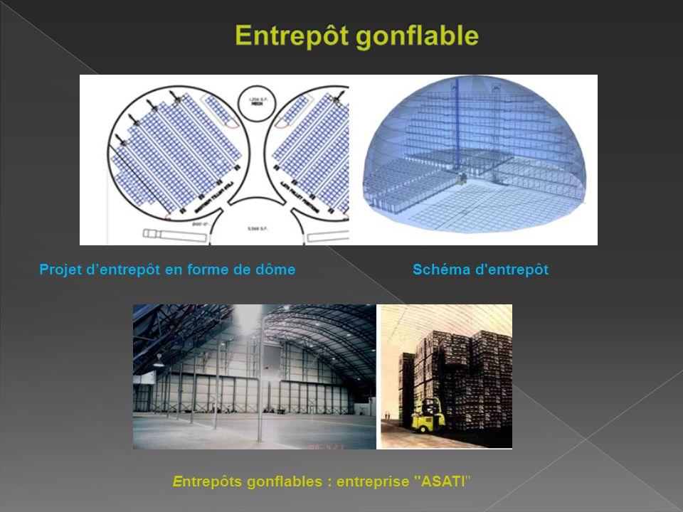 Projet dentrepôt en forme de dômeSchéma d entrepôt Entrepôts gonflables : entreprise ASATI