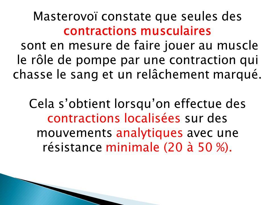 Augmentation de la vascularisation Augmentation de la température musculaire relâchement Contraction « pompe» MUSCLE = figure : la logique de lélévation de la T°m de Masterovoï.