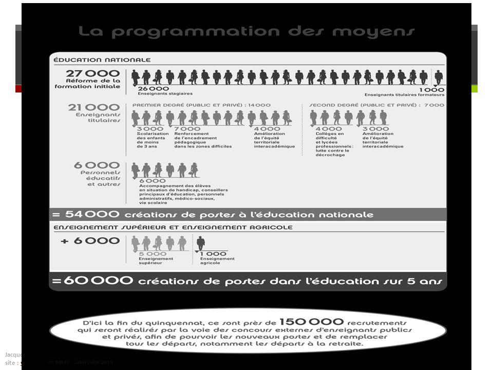 Contexte Jacques CHIRON, Sénateur de l Isère site : www.jacques-chiron.fr adresse mail : j.chiron@senat.frwww.jacques-chiron.frj.chiron@senat.fr