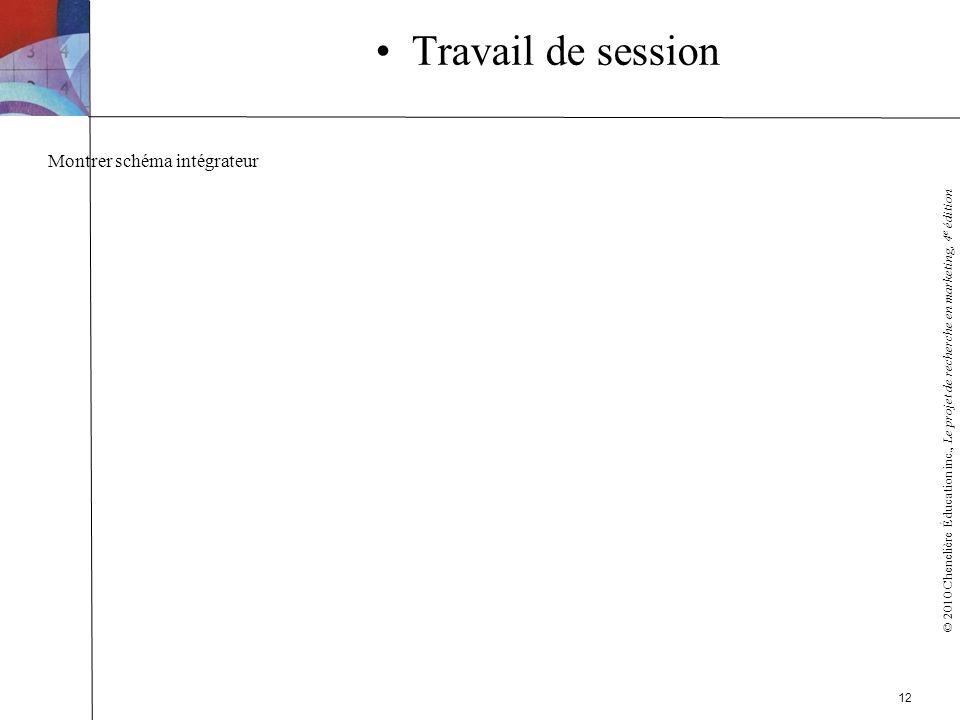 © 2010 Chenelière Éducation inc., Le projet de recherche en marketing, 4 e édition Travail de session Montrer schéma intégrateur 12
