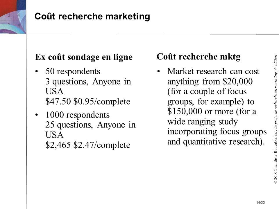 © 2010 Chenelière Éducation inc., Le projet de recherche en marketing, 4 e édition Ex coût sondage en ligne 50 respondents 3 questions, Anyone in USA