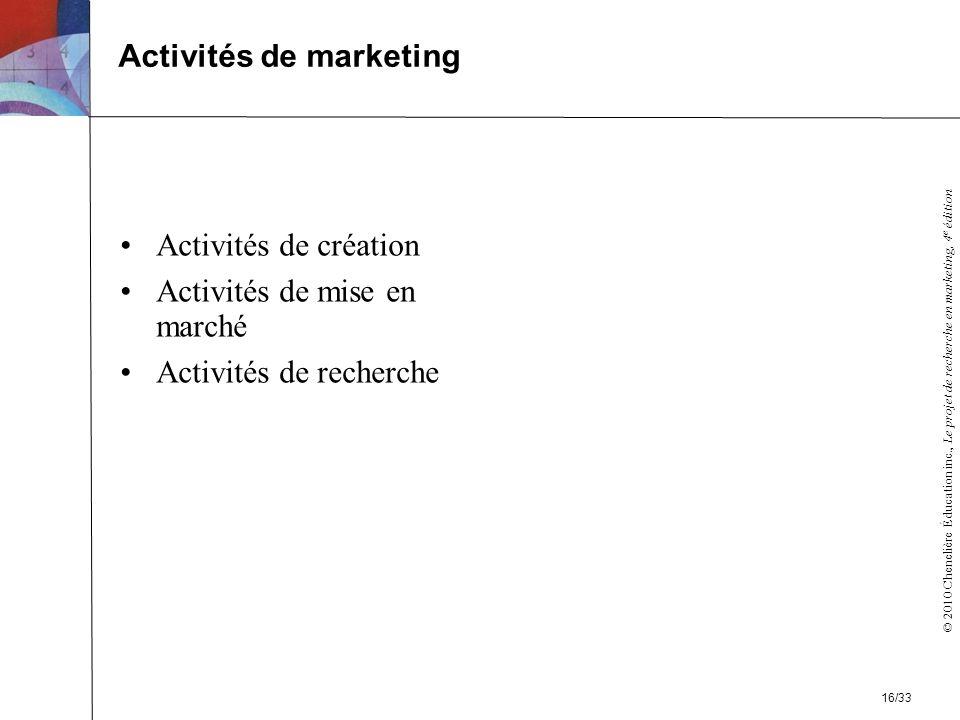 © 2010 Chenelière Éducation inc., Le projet de recherche en marketing, 4 e édition Activités de création Activités de mise en marché Activités de rech
