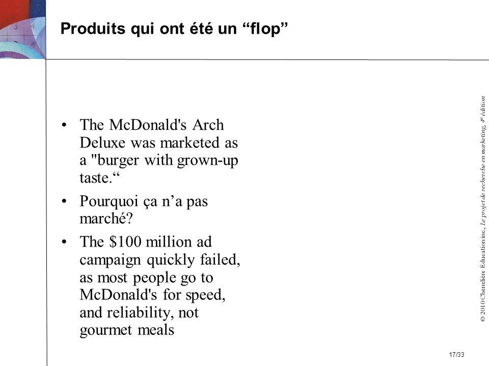 © 2010 Chenelière Éducation inc., Le projet de recherche en marketing, 4 e édition The McDonald's Arch Deluxe was marketed as a