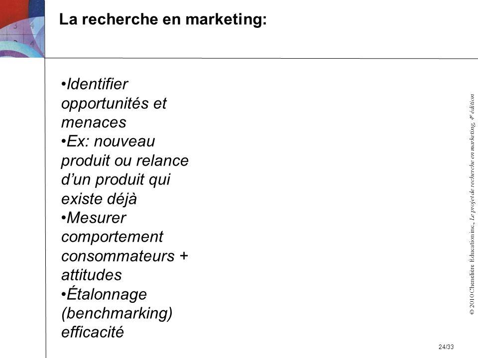 © 2010 Chenelière Éducation inc., Le projet de recherche en marketing, 4 e édition 24/33 La recherche en marketing: Identifier opportunités et menaces