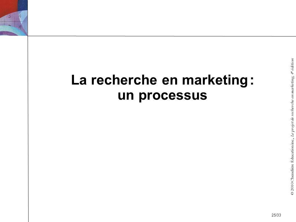 © 2010 Chenelière Éducation inc., Le projet de recherche en marketing, 4 e édition La recherche en marketing : un processus 25/33