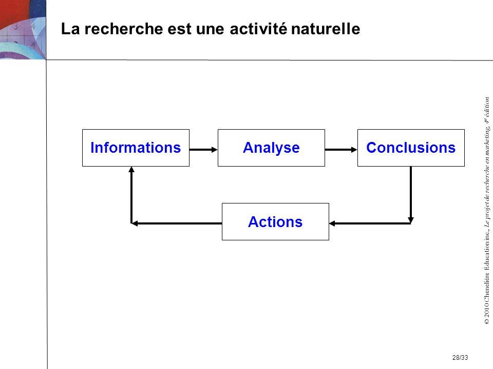 © 2010 Chenelière Éducation inc., Le projet de recherche en marketing, 4 e édition La recherche est une activité naturelle InformationsAnalyseConclusi