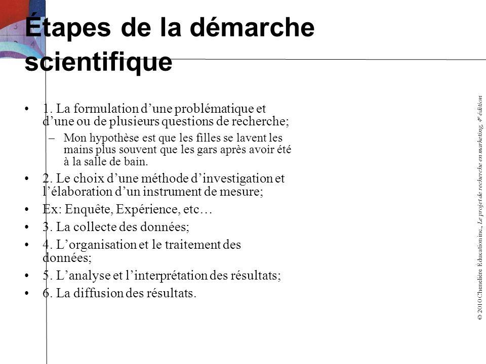 © 2010 Chenelière Éducation inc., Le projet de recherche en marketing, 4 e édition Étapes de la démarche scientifique 1. La formulation dune problémat