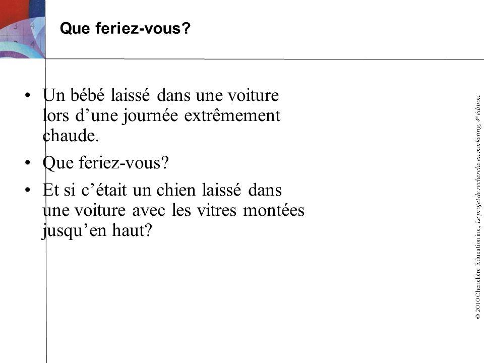 © 2010 Chenelière Éducation inc., Le projet de recherche en marketing, 4 e édition Que feriez-vous? Un bébé laissé dans une voiture lors dune journée