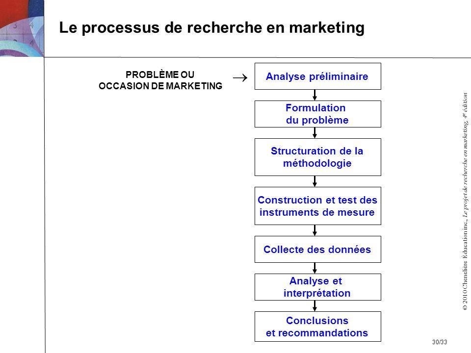 © 2010 Chenelière Éducation inc., Le projet de recherche en marketing, 4 e édition Le processus de recherche en marketing PROBLÈME OU OCCASION DE MARK