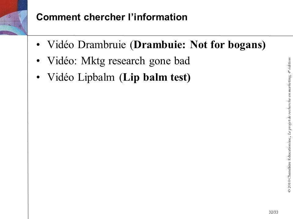 © 2010 Chenelière Éducation inc., Le projet de recherche en marketing, 4 e édition Vidéo Drambruie (Drambuie: Not for bogans) Vidéo: Mktg research gon