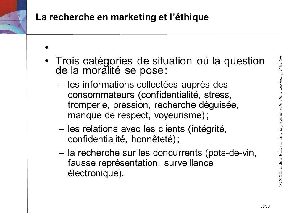© 2010 Chenelière Éducation inc., Le projet de recherche en marketing, 4 e édition La recherche en marketing et léthique Trois catégories de situation