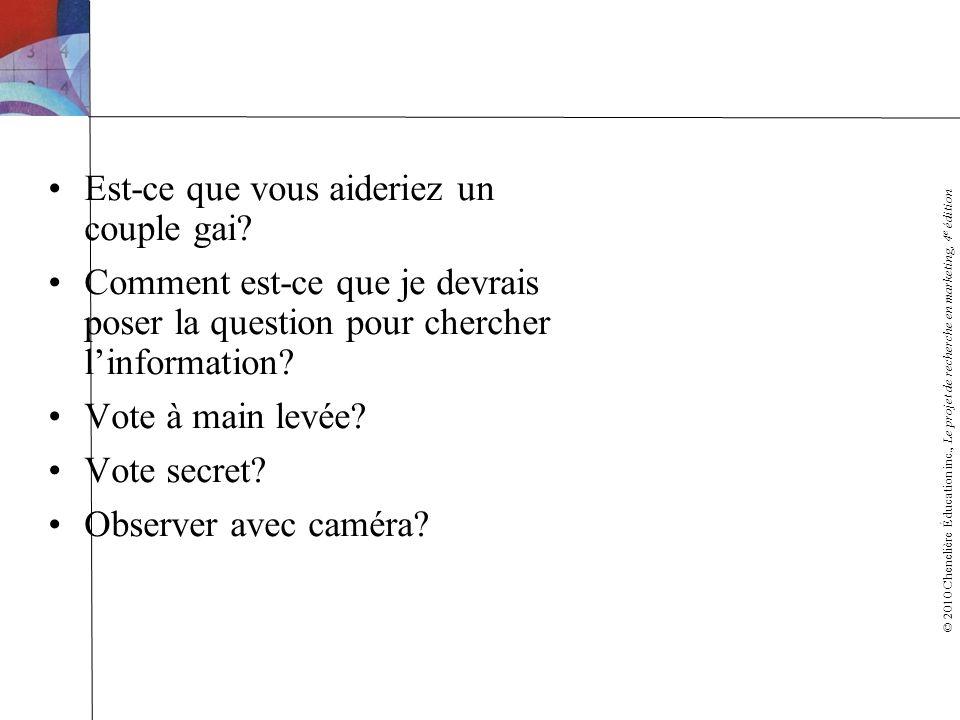 © 2010 Chenelière Éducation inc., Le projet de recherche en marketing, 4 e édition Est-ce que vous aideriez un couple gai? Comment est-ce que je devra