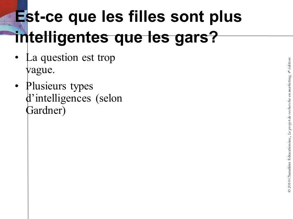 © 2010 Chenelière Éducation inc., Le projet de recherche en marketing, 4 e édition Est-ce que les filles sont plus intelligentes que les gars? La ques