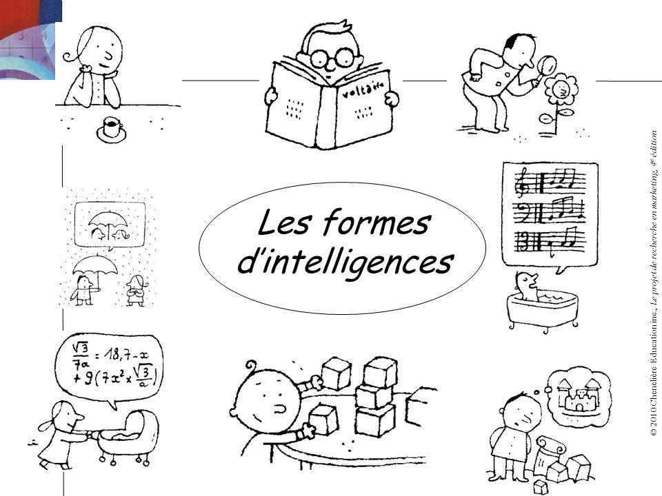 © 2010 Chenelière Éducation inc., Le projet de recherche en marketing, 4 e édition Étapes de la démarche scientifique 1.