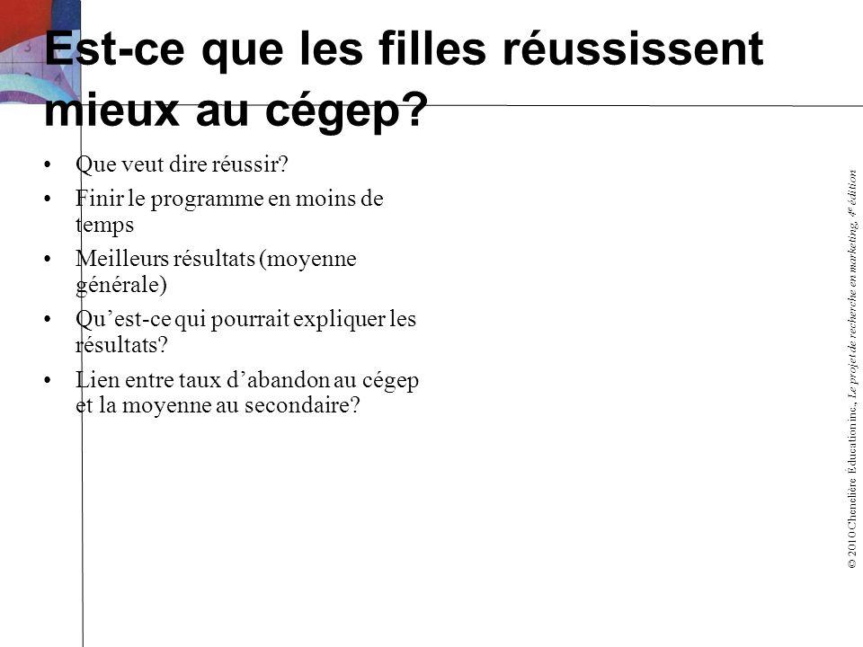 © 2010 Chenelière Éducation inc., Le projet de recherche en marketing, 4 e édition Est-ce que les filles réussissent mieux au cégep? Que veut dire réu