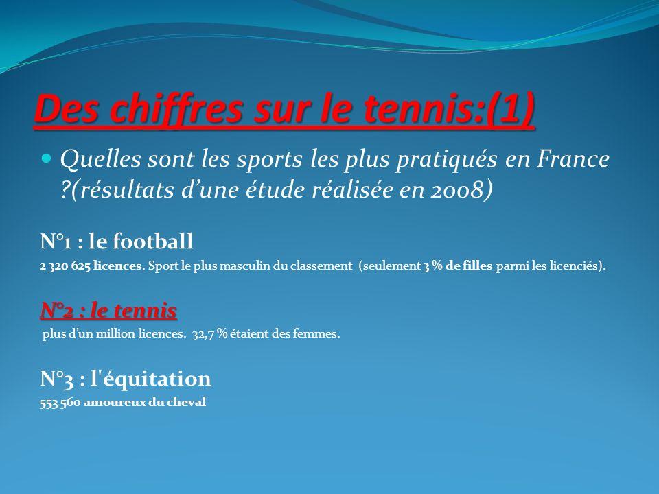 Des chiffres sur le tennis:(1) Quelles sont les sports les plus pratiqués en France ?(résultats dune étude réalisée en 2008) N°1 : le football 2 320 6