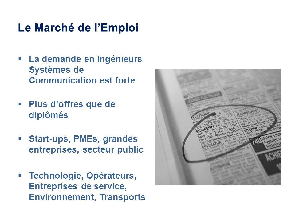 Le Marché de lEmploi La demande en Ingénieurs Systèmes de Communication est forte Plus doffres que de diplômés Start-ups, PMEs, grandes entreprises, s