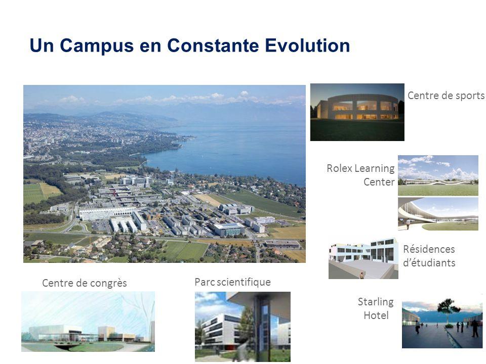 Un Campus en Constante Evolution Parc scientifique Centre de congrès Starling Hotel Résidences détudiants Centre de sports Rolex Learning Center