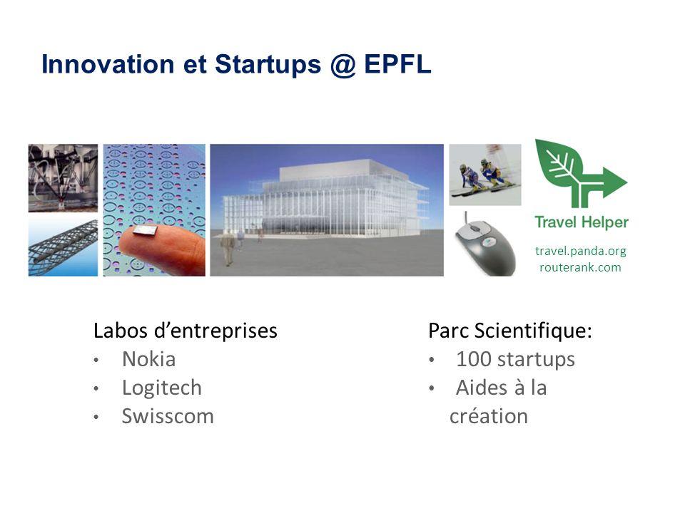 Innovation et Startups @ EPFL Parc Scientifique: 100 startups Aides à la création Labos dentreprises Nokia Logitech Swisscom travel.panda.org routeran
