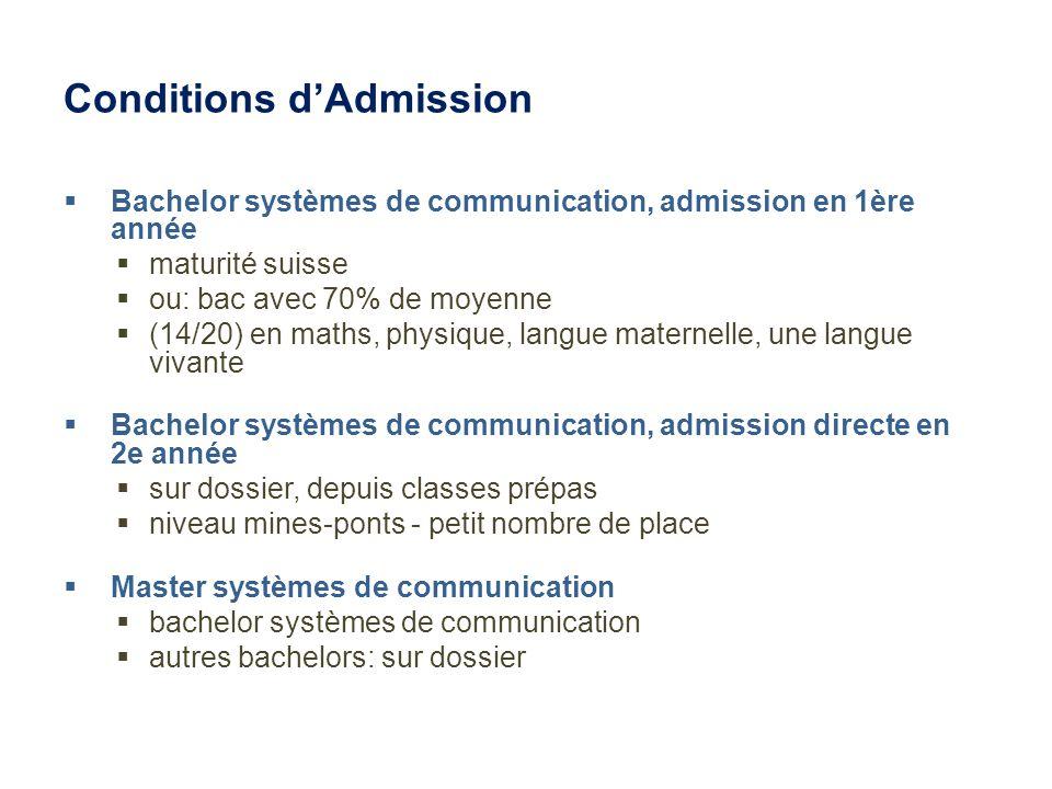 Conditions dAdmission Bachelor systèmes de communication, admission en 1ère année maturité suisse ou: bac avec 70% de moyenne (14/20) en maths, physiq