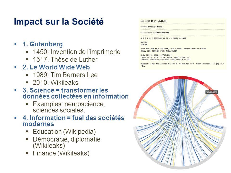 Impact sur la Société 1. Gutenberg 1450: Invention de limprimerie 1517: Thèse de Luther 2. Le World Wide Web 1989: Tim Berners Lee 2010: Wikileaks 3.