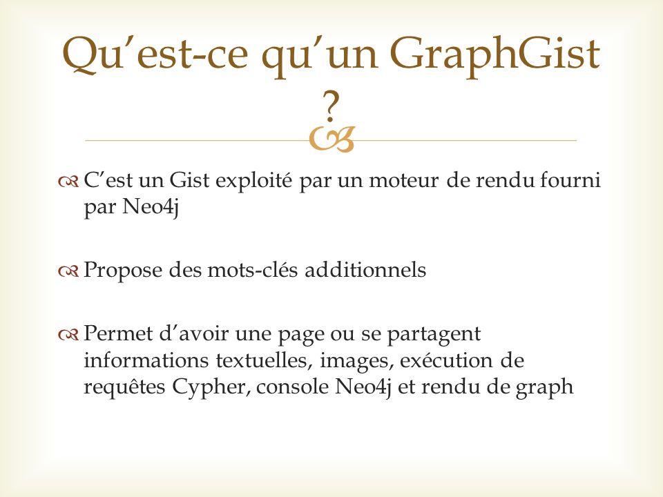 Cest un Gist exploité par un moteur de rendu fourni par Neo4j Propose des mots-clés additionnels Permet davoir une page ou se partagent informations textuelles, images, exécution de requêtes Cypher, console Neo4j et rendu de graph Quest-ce quun GraphGist