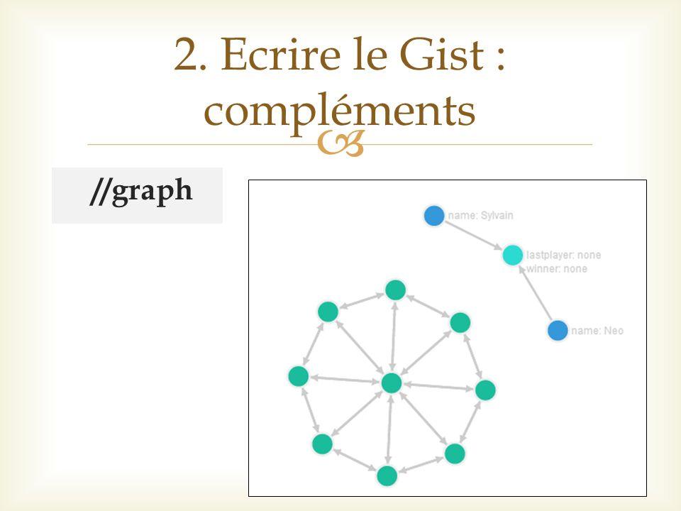 //graph 2. Ecrire le Gist : compléments